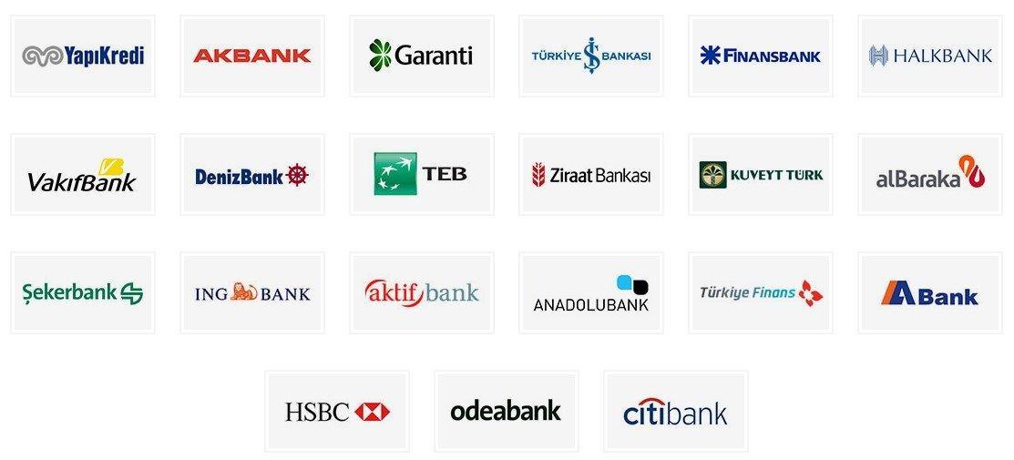 Netahsilat e-tahsilat sistemleri Türkiye 'de sanal pos hizmeti veren 21 bankanın sanal pos entegrasyonunu hazır olarak sunmaktadır.
